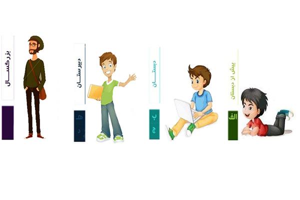 معرفی کتاب کودک و نوجوان به تفکیک گروه سنی